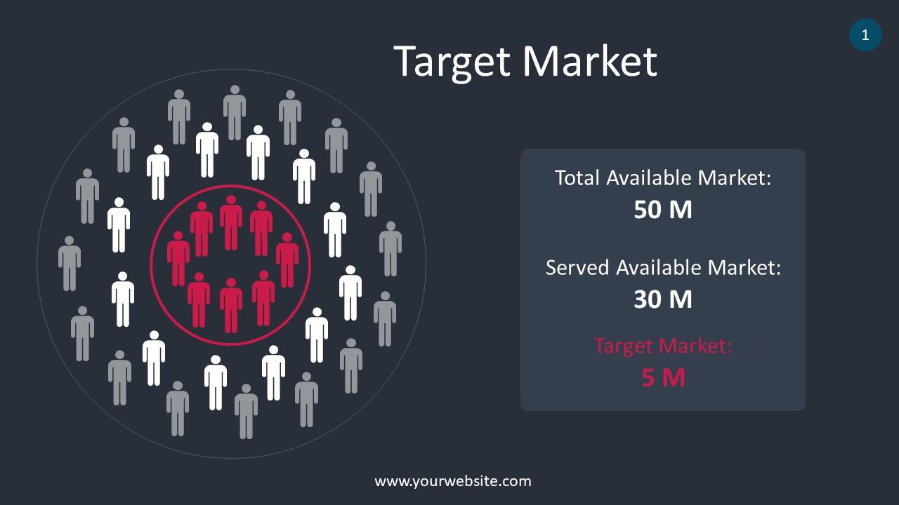 Target Market PowerPoint Infographics