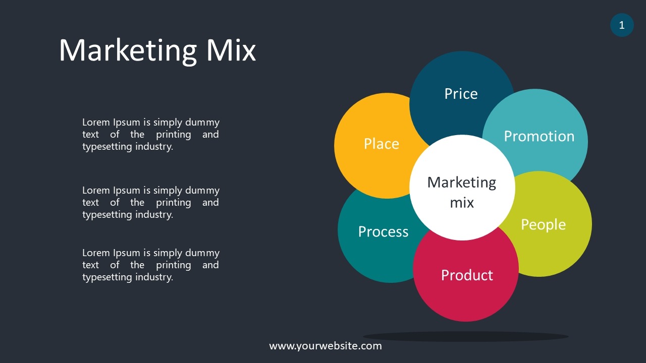 Marketing Mix PowerPoint Infographics