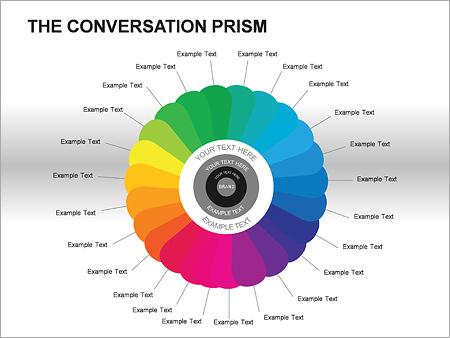 Social Media Set PPT Diagrams & Chart