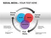 Social Media Set PPT Diagrams & Chart - Slide 5