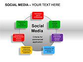 Social Media Set PPT Diagrams & Chart - Slide 7