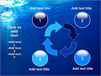 Sous-marin Modèles des présentations  PowerPoint - Diapositives 14