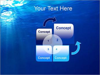 Sous-marin Modèles des présentations  PowerPoint - Diapositives 5
