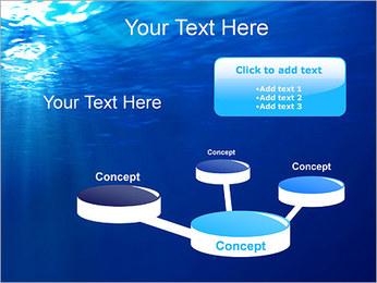 Sous-marin Modèles des présentations  PowerPoint - Diapositives 9