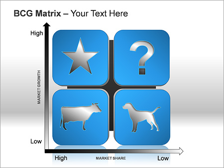 BCG Matrix PPT Diagrams & Chart