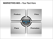 Marketing Mix Gráficos y diagramas para PowerPoint