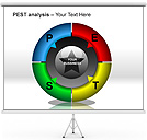 PEST Analysis Gráficos y diagramas para PowerPoint