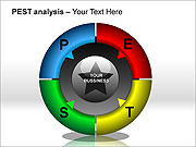 PEST Analysis PPT Diagrams & Charts