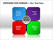 Porters Five Forces PPT Diagrams & Charts