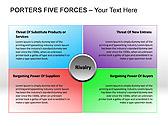 Porters Five Forces PPT Diagrams & Chart - Slide 14