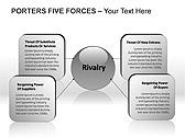 Porters Five Forces PPT Diagrams & Chart - Slide 8