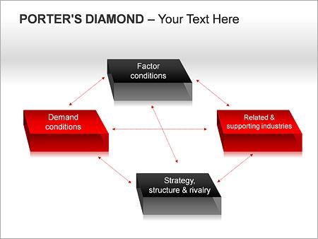 Портье Алмаз Схемы и диаграммы для PowerPoint - Слайд 10