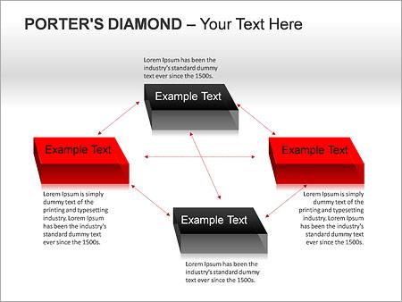 Портье Алмаз Схемы и диаграммы для PowerPoint - Слайд 11