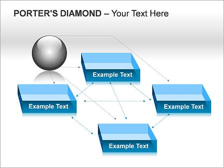 Портье Алмаз Схемы и диаграммы для PowerPoint - Слайд 12