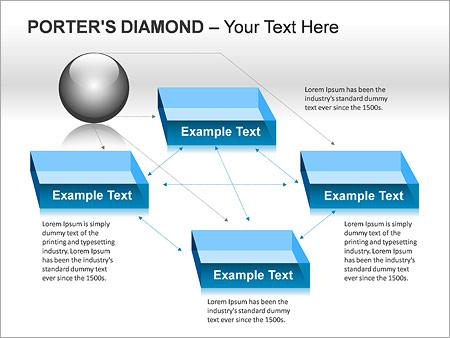 Портье Алмаз Схемы и диаграммы для PowerPoint - Слайд 13