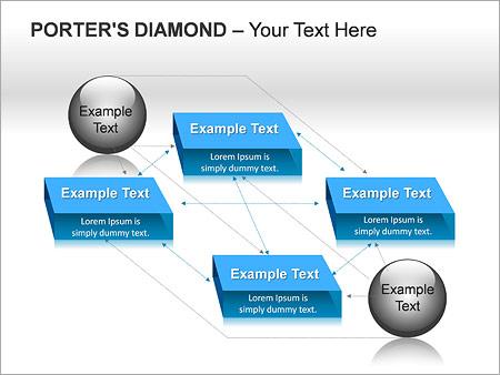 Портье Алмаз Схемы и диаграммы для PowerPoint - Слайд 14