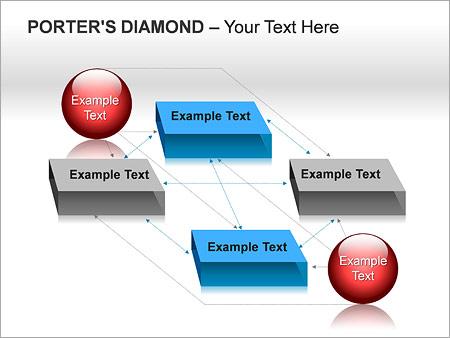 Портье Алмаз Схемы и диаграммы для PowerPoint - Слайд 15