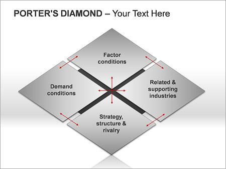 Портье Алмаз Схемы и диаграммы для PowerPoint - Слайд 2