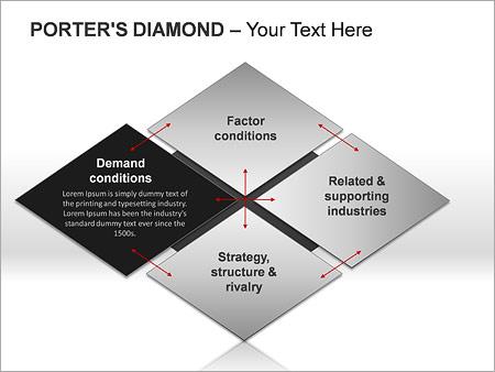 Портье Алмаз Схемы и диаграммы для PowerPoint - Слайд 3