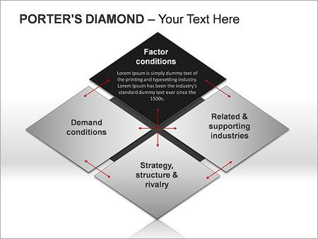 Портье Алмаз Схемы и диаграммы для PowerPoint - Слайд 4