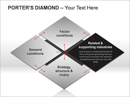 Портье Алмаз Схемы и диаграммы для PowerPoint - Слайд 5
