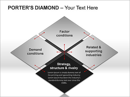 Портье Алмаз Схемы и диаграммы для PowerPoint - Слайд 6
