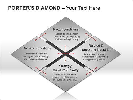 Портье Алмаз Схемы и диаграммы для PowerPoint - Слайд 7