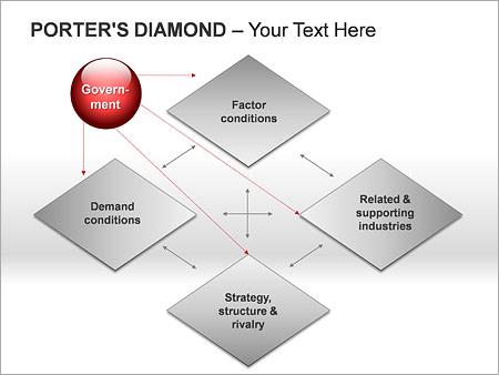 Портье Алмаз Схемы и диаграммы для PowerPoint - Слайд 8