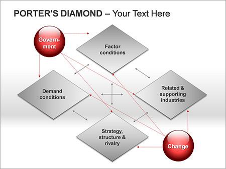 Портье Алмаз Схемы и диаграммы для PowerPoint - Слайд 9