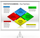 Porters Diamond PPT Diagrams & Chart