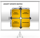Ansoff Growth Matrix PPT Diagrams & Chart