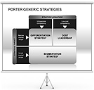 Porters Generic Strategies PPT Diagrams & Chart