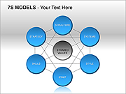 7S Models PPT Diagrams & Chart