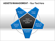 Assets Management PPT Diagrams & Charts