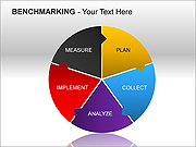 Benchmarking PPT Diagrams & Charts