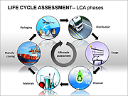 Life Cycle Assessment Gli schemi e diagrammi per PowerPoint