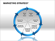 Marketing Strategy PPT Diagrams & Chart