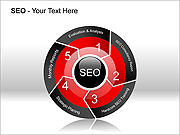 SEO PPT Diagrams & Charts