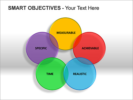 Smart Objectives PPT Diagrams & Charts
