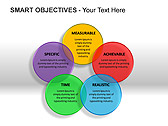 Smart Objectives PPT Diagrams & Charts - Slide 2