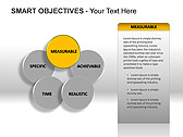 Smart Objectives PPT Diagrams & Charts - Slide 3