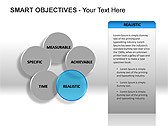 Smart Objectives PPT Diagrams & Charts - Slide 5
