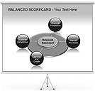 Balanced Scorecard PPT Diagrams & Chart