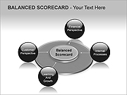 Balanced Scorecard PPT Diagrams & Charts