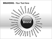 Branding PPT Diagrams & Chart