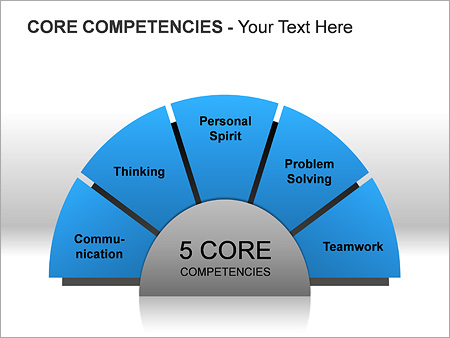 Core competencies ppt diagrams chart design id 0000002488 core competencies ppt diagrams chart ccuart Image collections