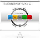 Customer Lifecycle PPT Diagrams & Chart