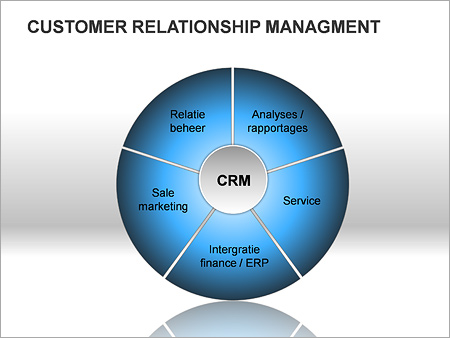 Customer Relationship Management Ppt Diagrams Amp Chart Amp Design Id 0000002490 Smiletemplates Com
