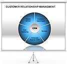 Customer Relationship Management Gráficos y diagramas para PowerPoint