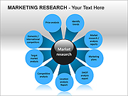 Marketing Research PPT Diagrams & Charts